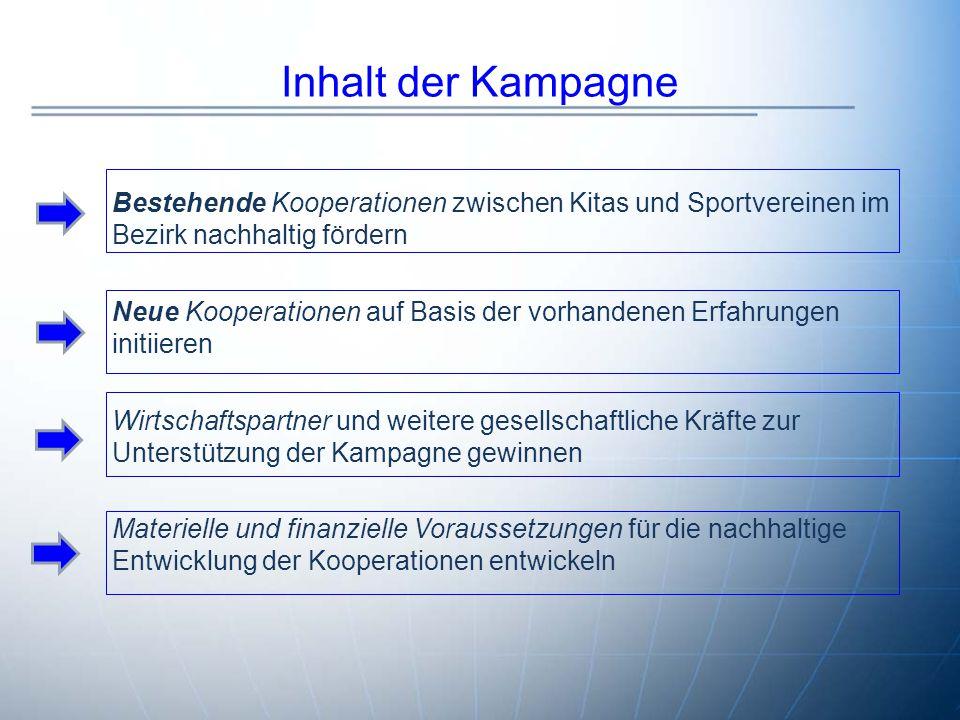 Inhalt der Kampagne Bestehende Kooperationen zwischen Kitas und Sportvereinen im Bezirk nachhaltig fördern.