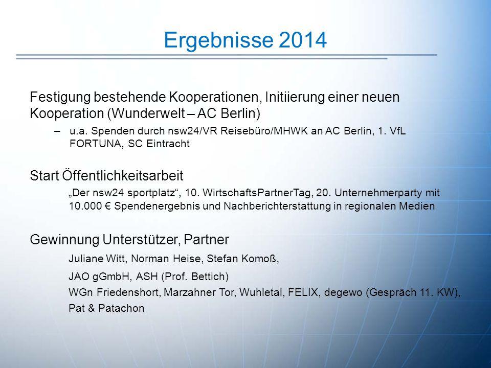Ergebnisse 2014 Festigung bestehende Kooperationen, Initiierung einer neuen Kooperation (Wunderwelt – AC Berlin)
