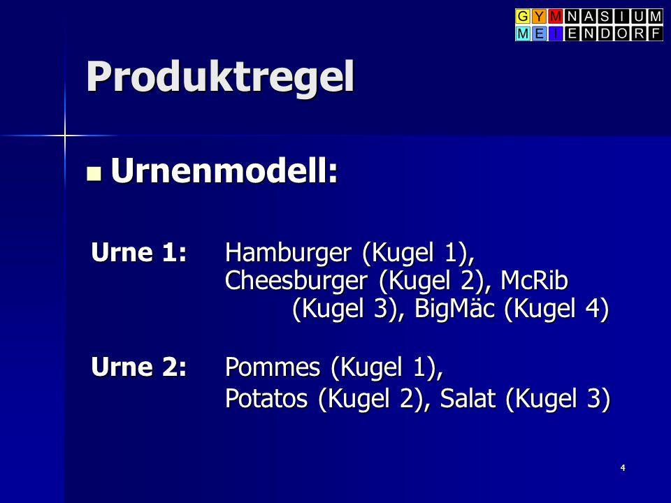 Produktregel Urnenmodell:
