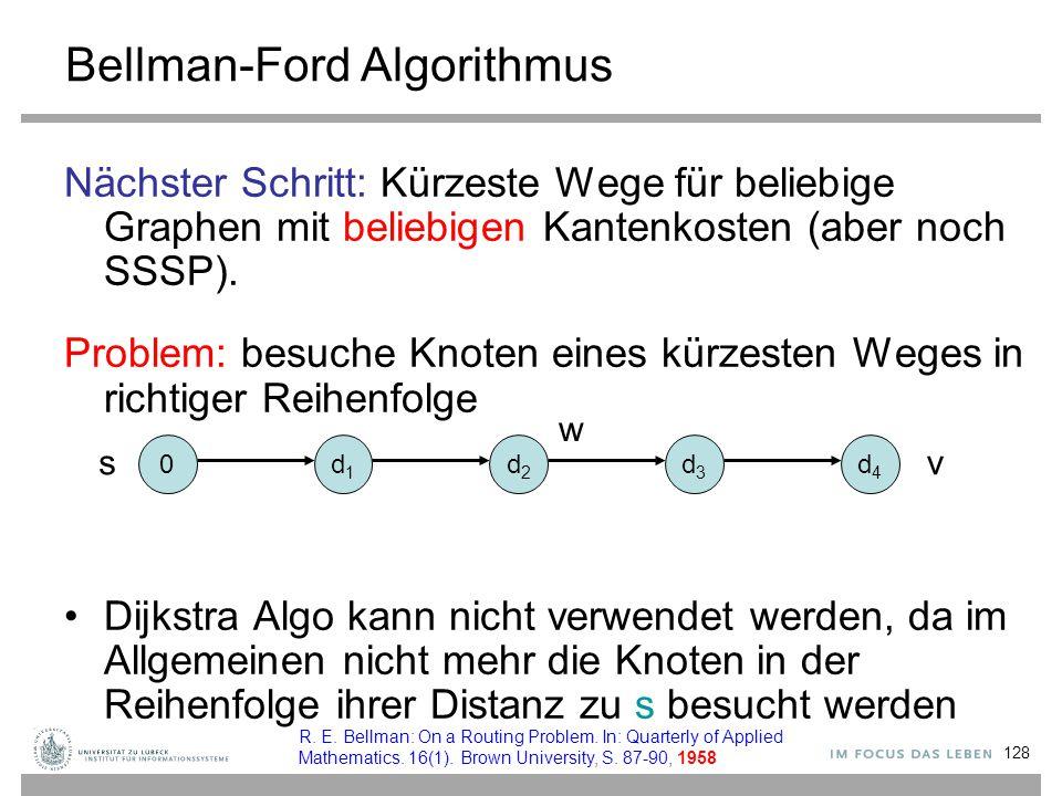 Bellman-Ford Algorithmus