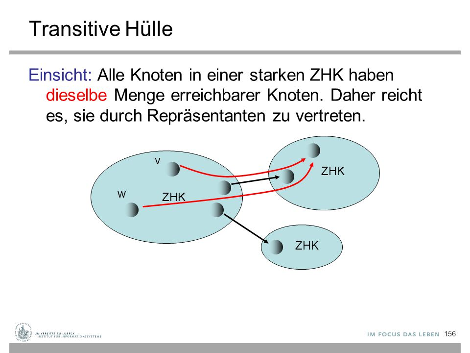 Transitive Hülle