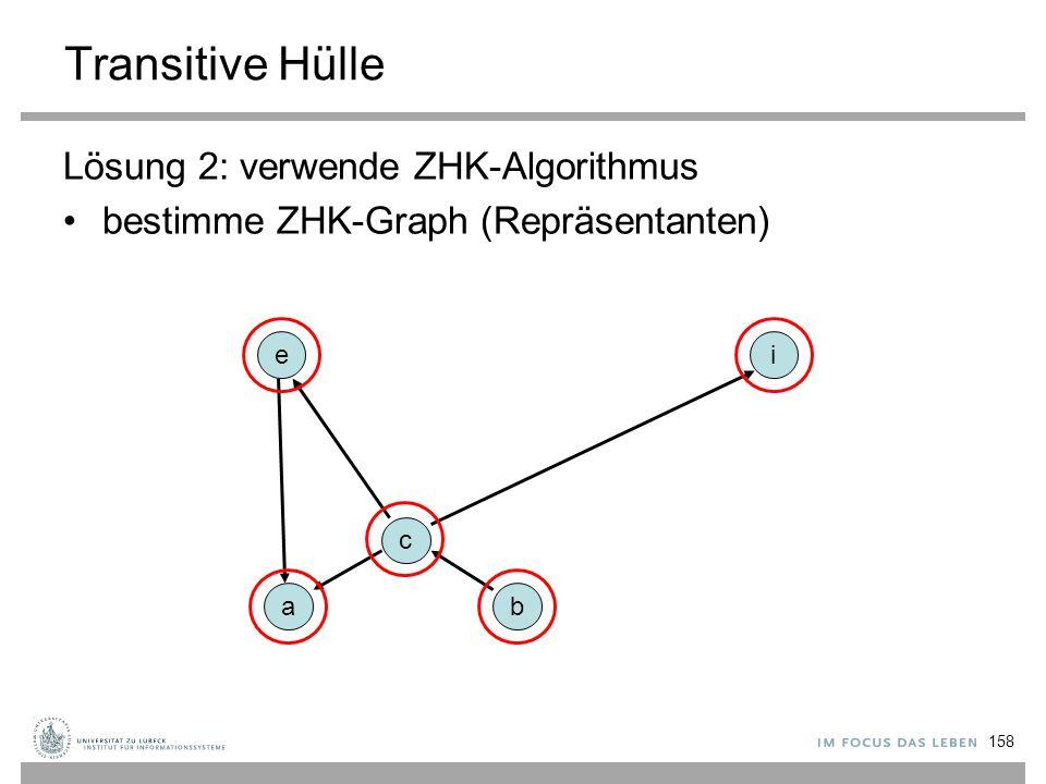 Transitive Hülle Lösung 2: verwende ZHK-Algorithmus