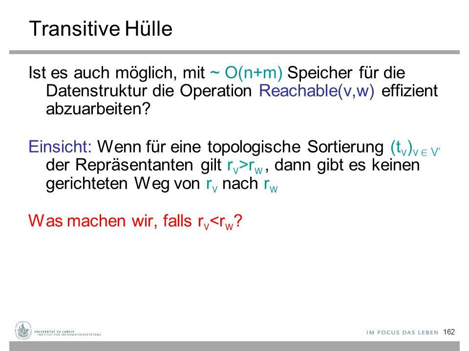 Transitive Hülle Ist es auch möglich, mit ~ O(n+m) Speicher für die Datenstruktur die Operation Reachable(v,w) effizient abzuarbeiten