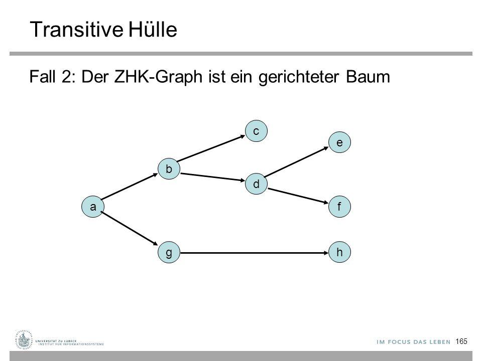 Transitive Hülle Fall 2: Der ZHK-Graph ist ein gerichteter Baum c e b