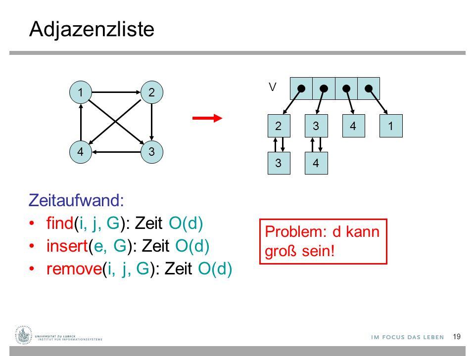 Adjazenzliste Zeitaufwand: find(i, j, G): Zeit O(d)