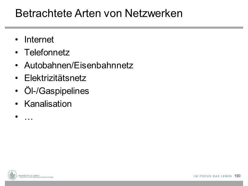 Betrachtete Arten von Netzwerken
