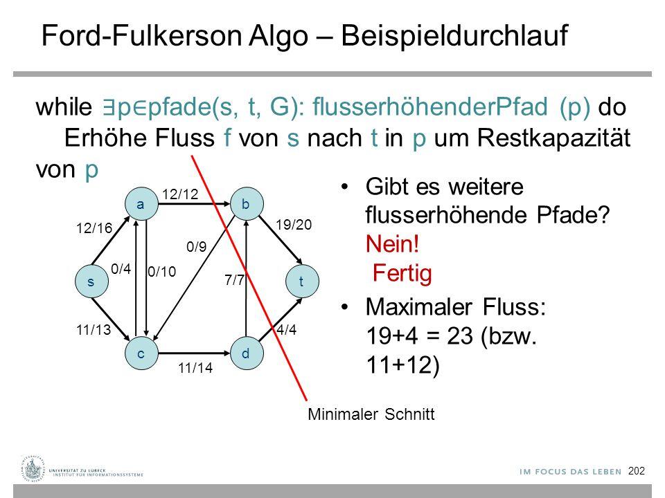 Ford-Fulkerson Algo – Beispieldurchlauf