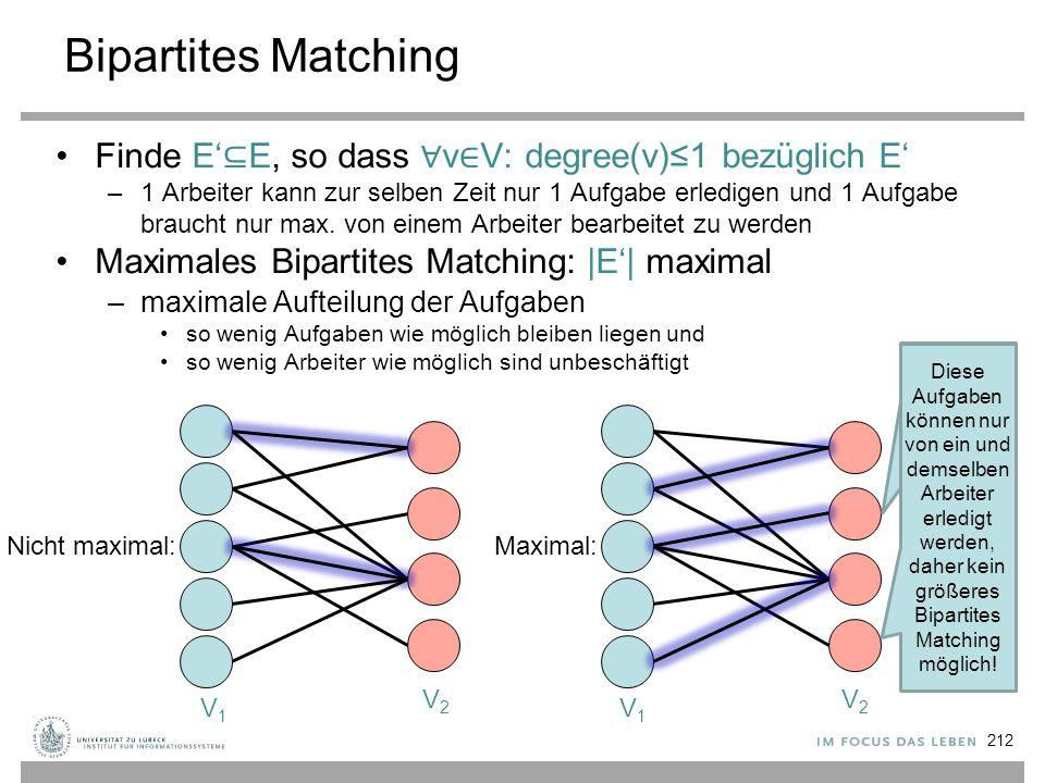 Bipartites Matching Finde E'⊆E, so dass ∀v∈V: degree(v)≤1 bezüglich E'