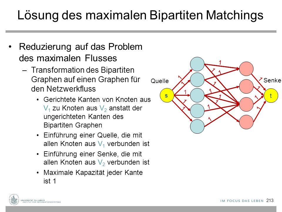 Lösung des maximalen Bipartiten Matchings
