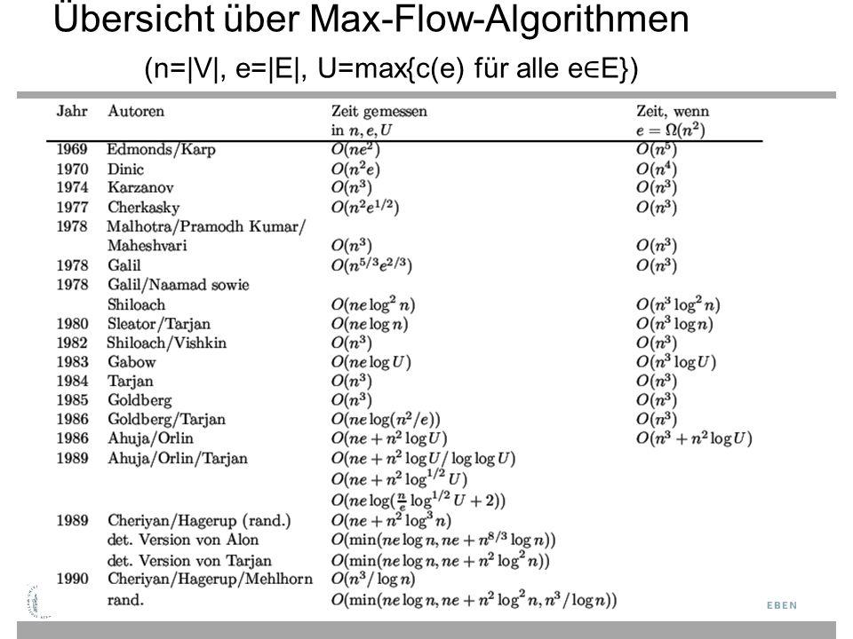 Übersicht über Max-Flow-Algorithmen (n=|V|, e=|E|, U=max{c(e) für alle e∈E})