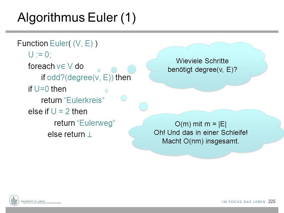 Algorithmus Euler (1)
