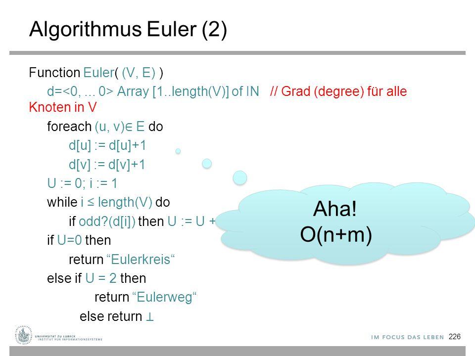 Algorithmus Euler (2) Aha! O(n+m)