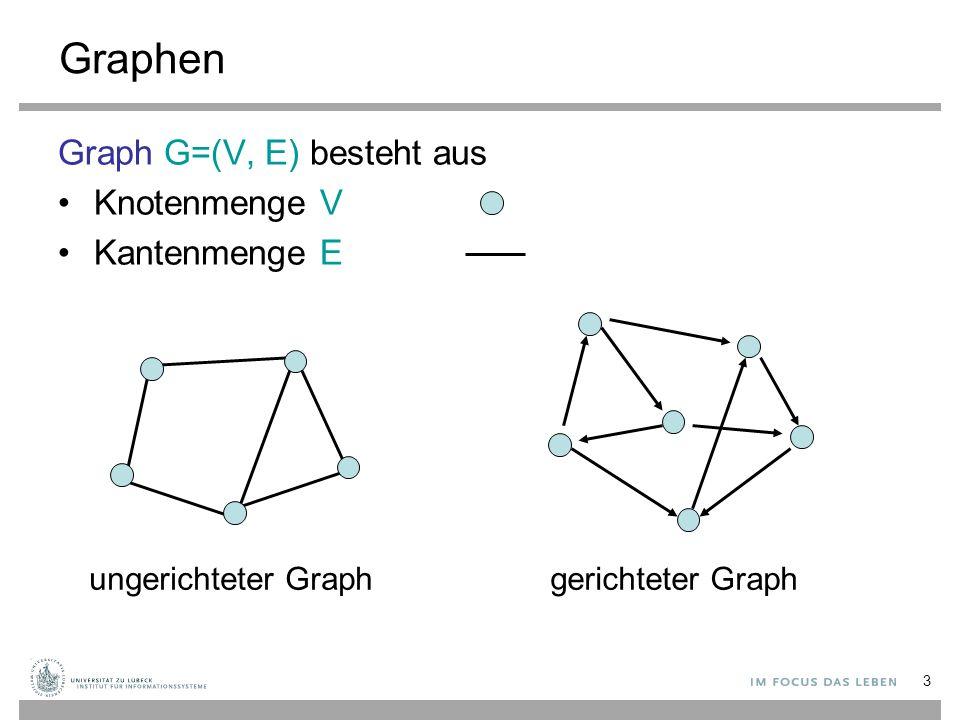 Graphen Graph G=(V, E) besteht aus Knotenmenge V Kantenmenge E