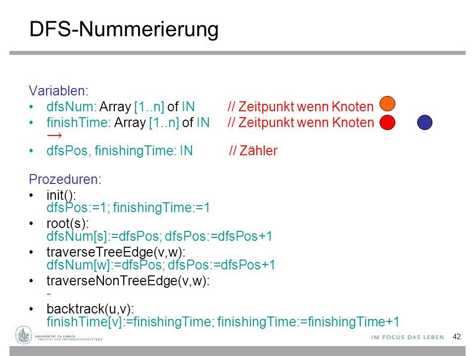 DFS-Nummerierung Variablen: