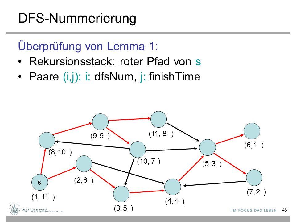 DFS-Nummerierung Überprüfung von Lemma 1: