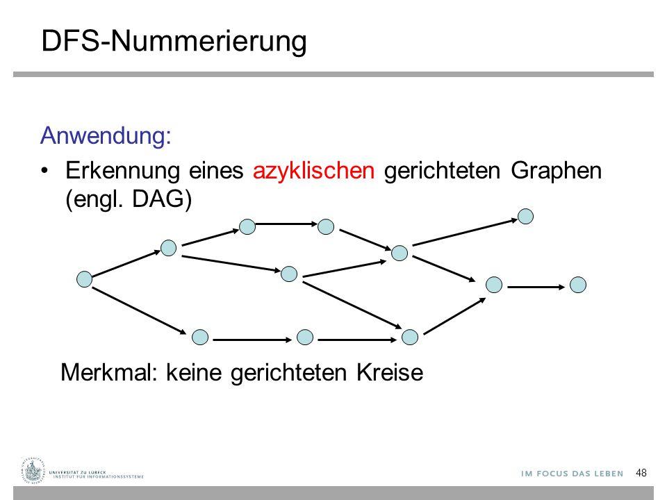 DFS-Nummerierung Anwendung: