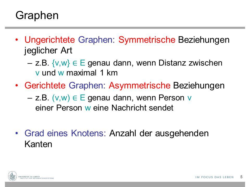Graphen Ungerichtete Graphen: Symmetrische Beziehungen jeglicher Art