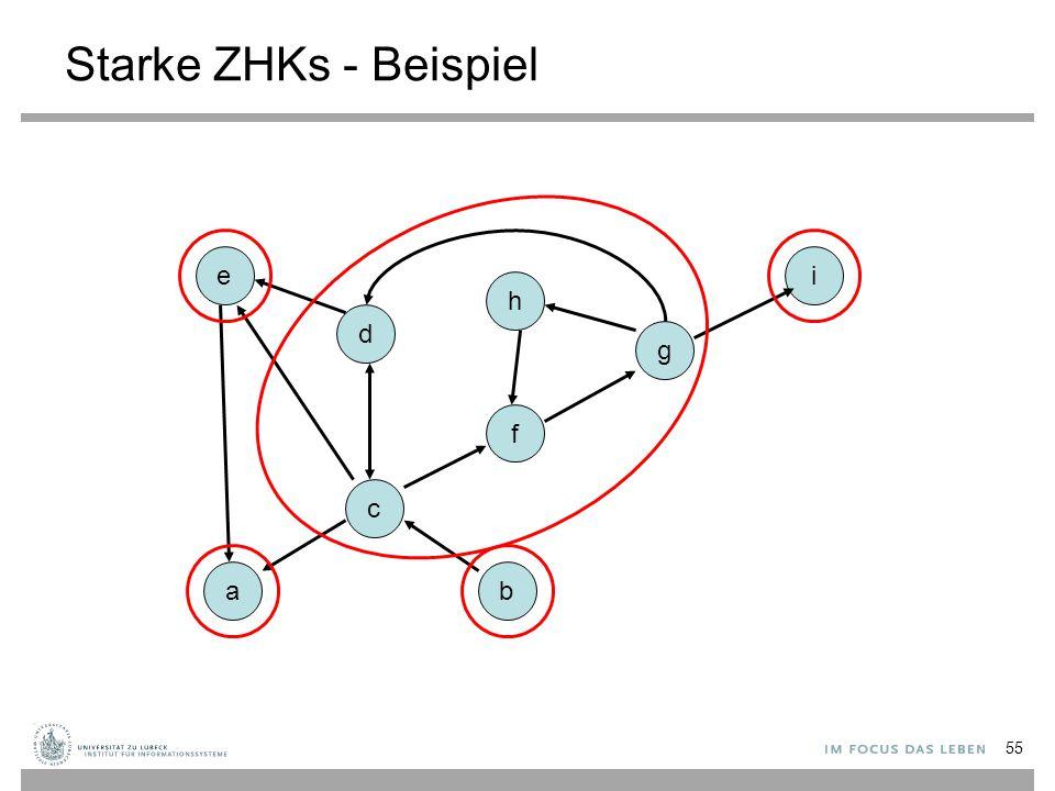 Starke ZHKs - Beispiel e i h d g f c a b