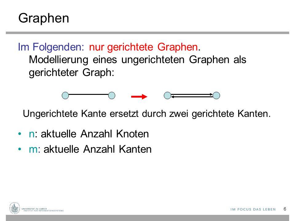 Graphen Im Folgenden: nur gerichtete Graphen. Modellierung eines ungerichteten Graphen als gerichteter Graph: