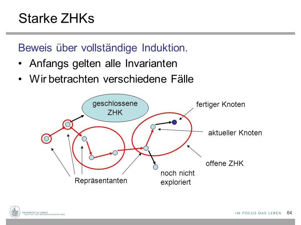 Starke ZHKs Beweis über vollständige Induktion.