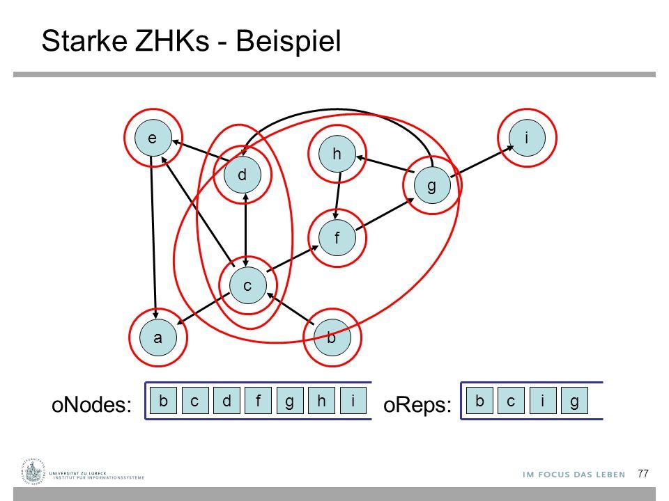 Starke ZHKs - Beispiel oNodes: oReps: e i h d g f c a b b c d a f e g
