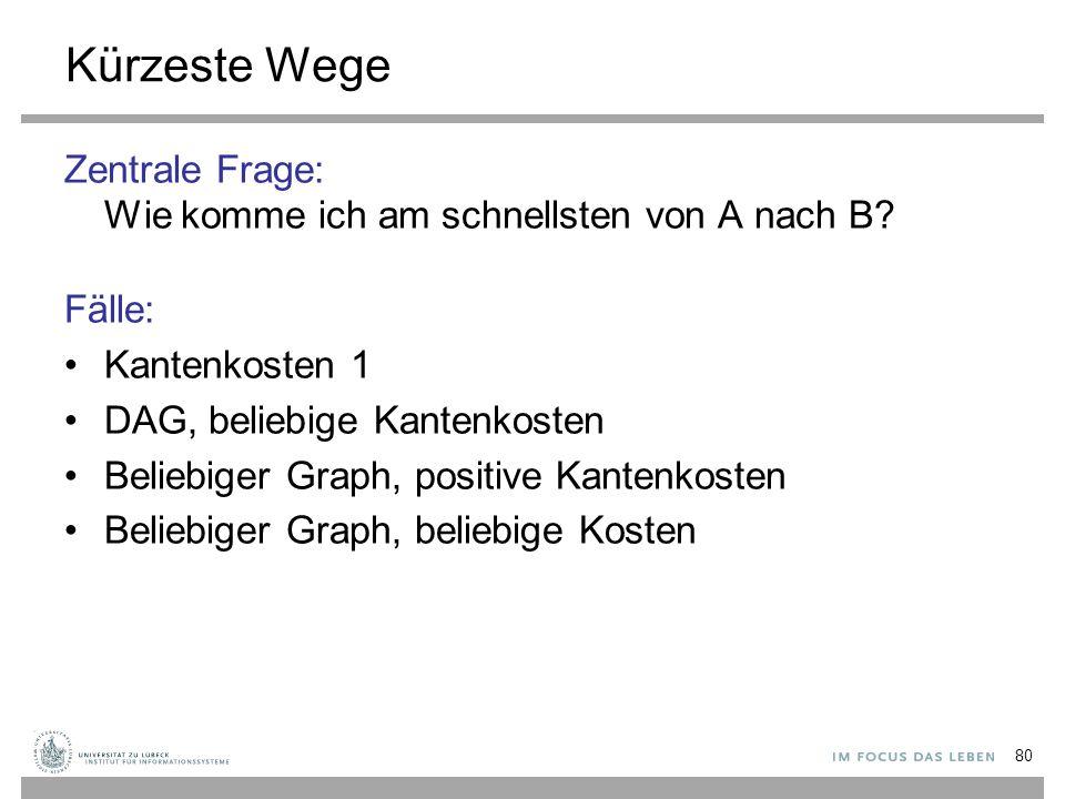 Kürzeste Wege Zentrale Frage: Wie komme ich am schnellsten von A nach B Fälle: Kantenkosten 1. DAG, beliebige Kantenkosten.