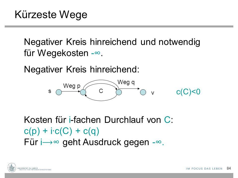 Kürzeste Wege Negativer Kreis hinreichend und notwendig für Wegekosten -∞. Negativer Kreis hinreichend: