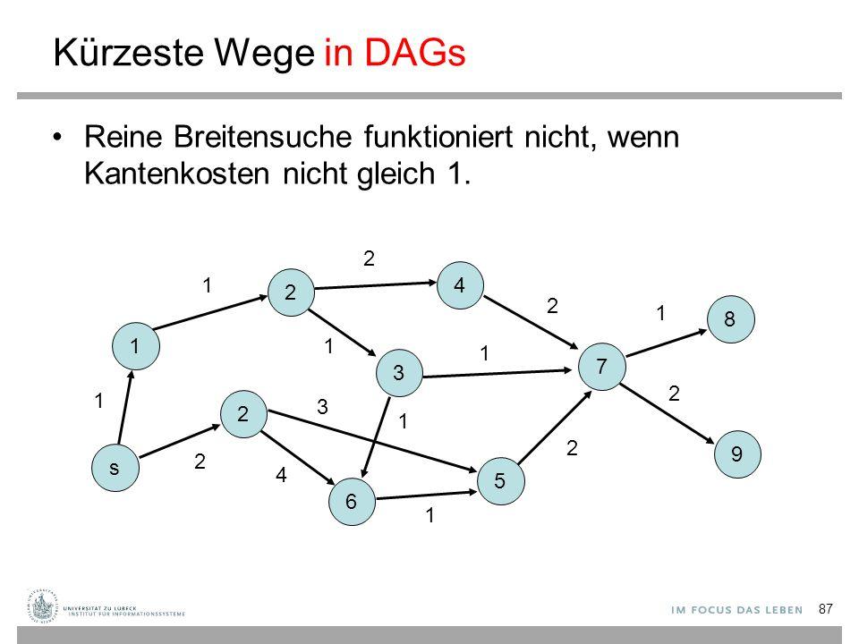 Kürzeste Wege in DAGs Reine Breitensuche funktioniert nicht, wenn Kantenkosten nicht gleich 1. 2. 4.