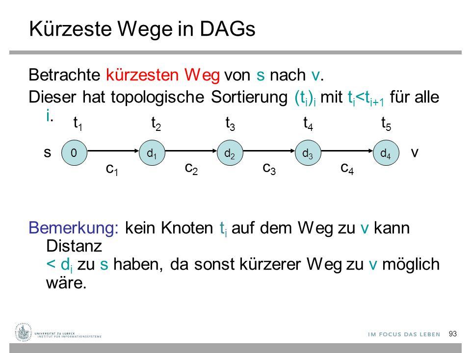 Kürzeste Wege in DAGs Betrachte kürzesten Weg von s nach v.