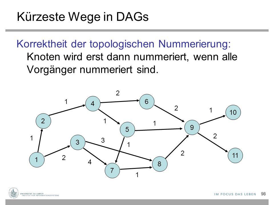 Kürzeste Wege in DAGs Korrektheit der topologischen Nummerierung: Knoten wird erst dann nummeriert, wenn alle Vorgänger nummeriert sind.