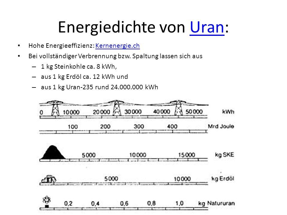 Energiedichte von Uran: