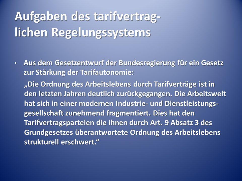 Aufgaben des tarifvertrag- lichen Regelungssystems
