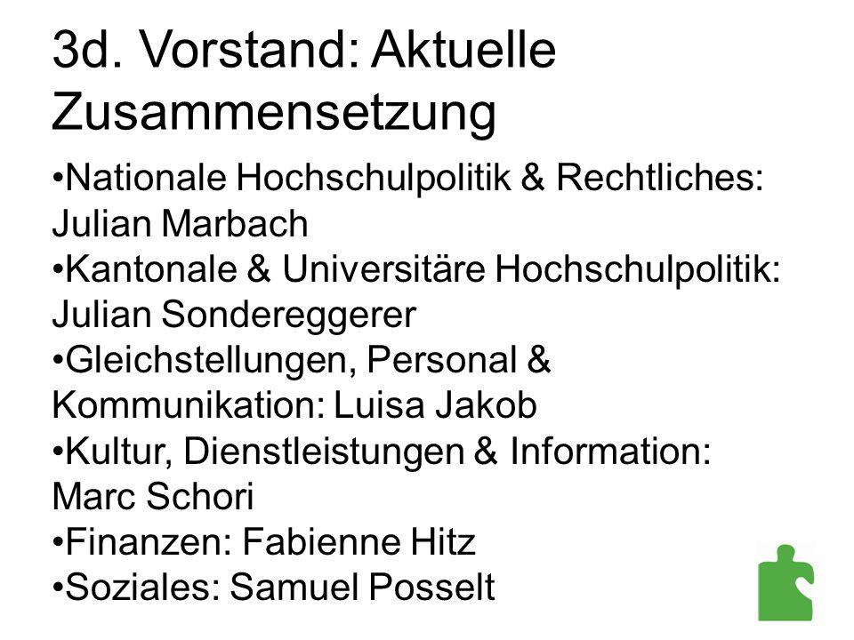 3d. Vorstand: Aktuelle Zusammensetzung