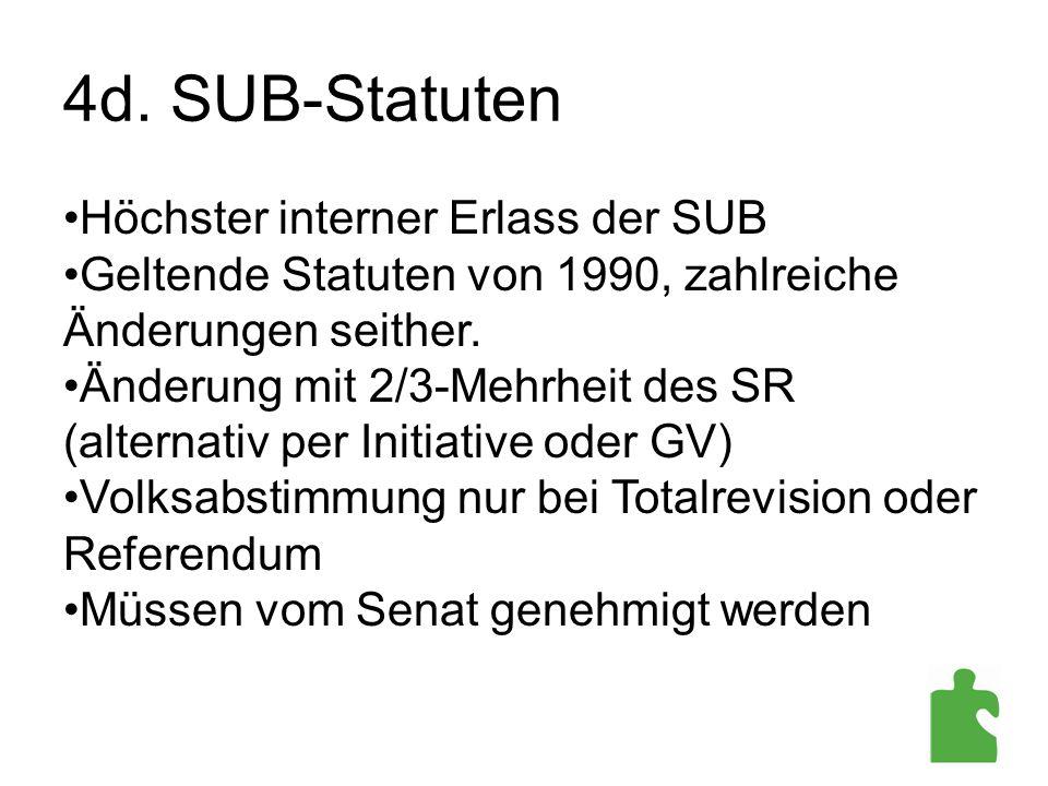 4d. SUB-Statuten Höchster interner Erlass der SUB