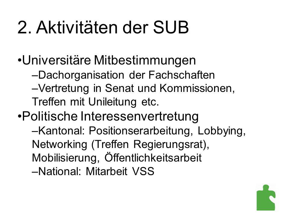 2. Aktivitäten der SUB Universitäre Mitbestimmungen