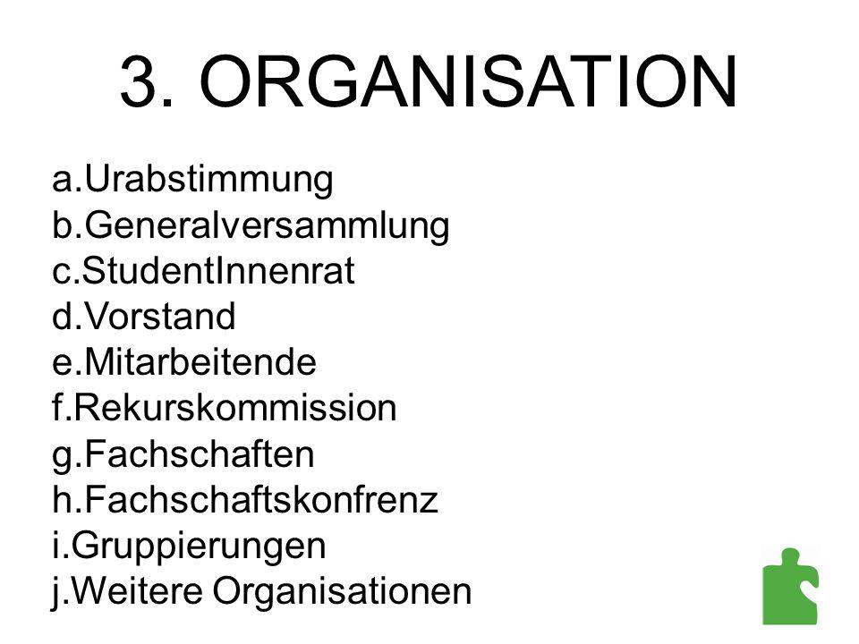 3. ORGANISATION Urabstimmung Generalversammlung StudentInnenrat