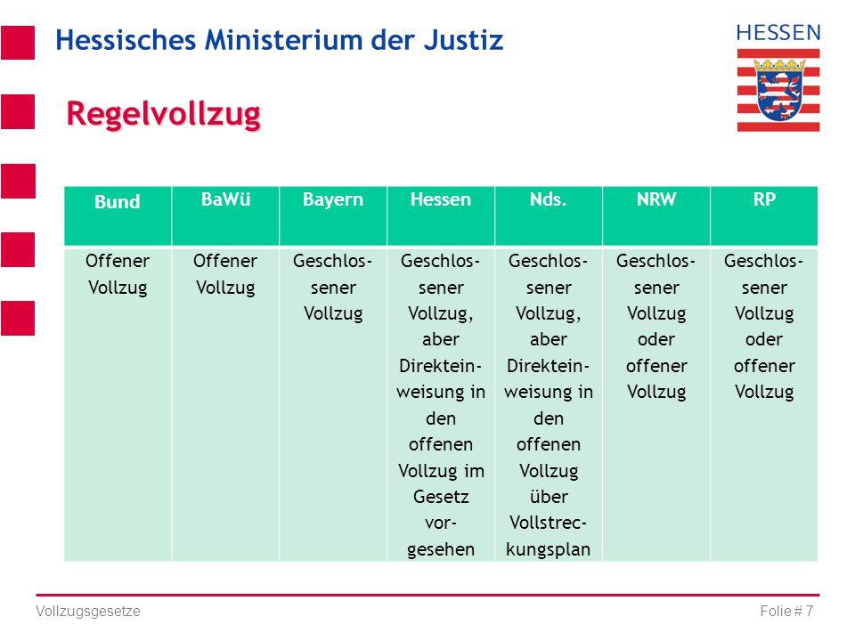 Regelvollzug Bund BaWü Bayern Hessen Nds. NRW RP Offener Vollzug