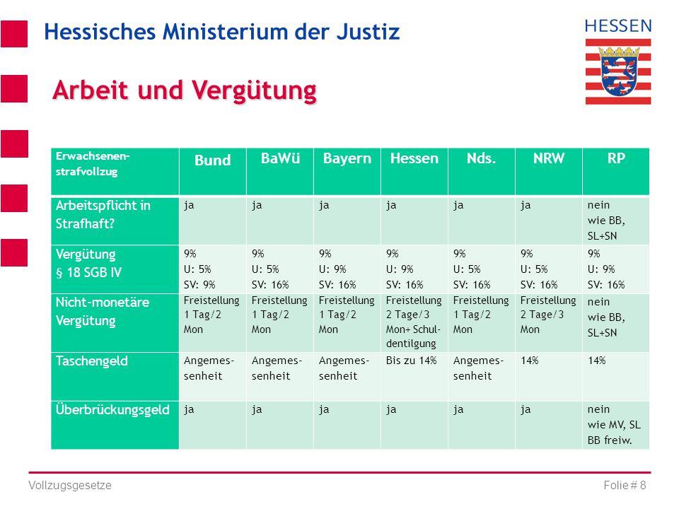 Arbeit und Vergütung Bund BaWü Bayern Hessen Nds. NRW RP