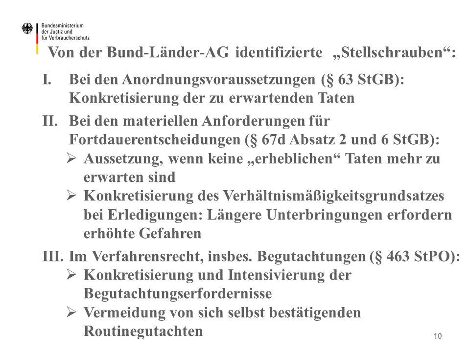 """Von der Bund-Länder-AG identifizierte """"Stellschrauben :"""