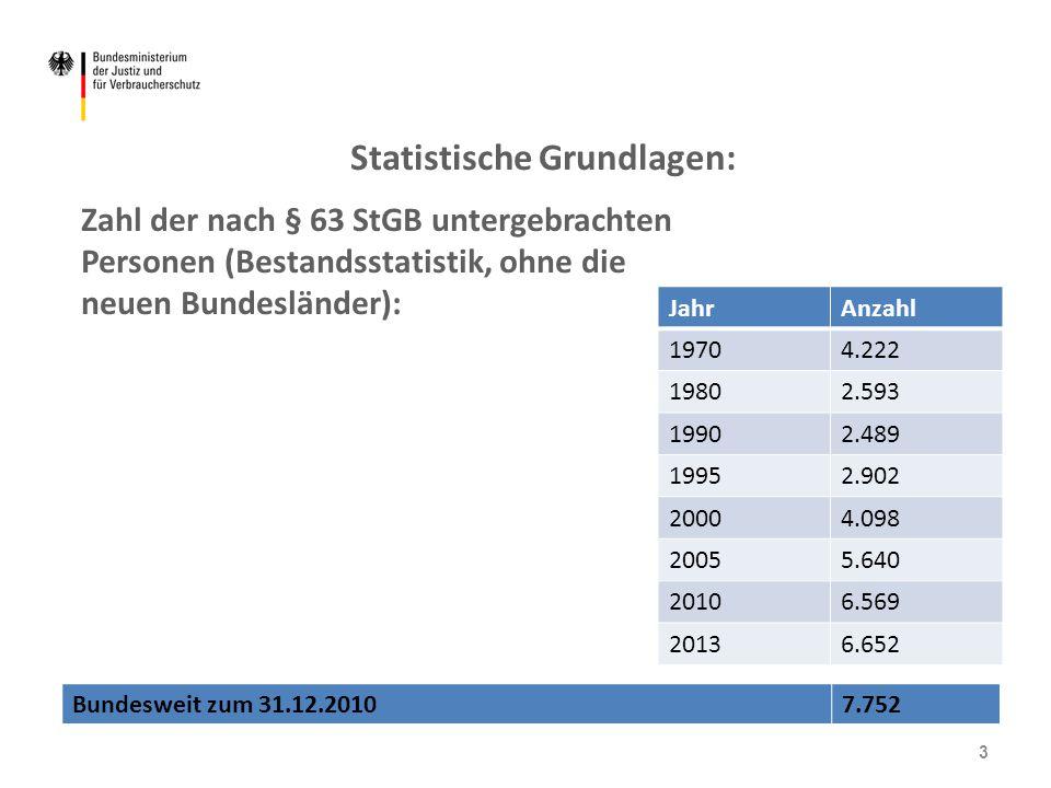 Statistische Grundlagen: