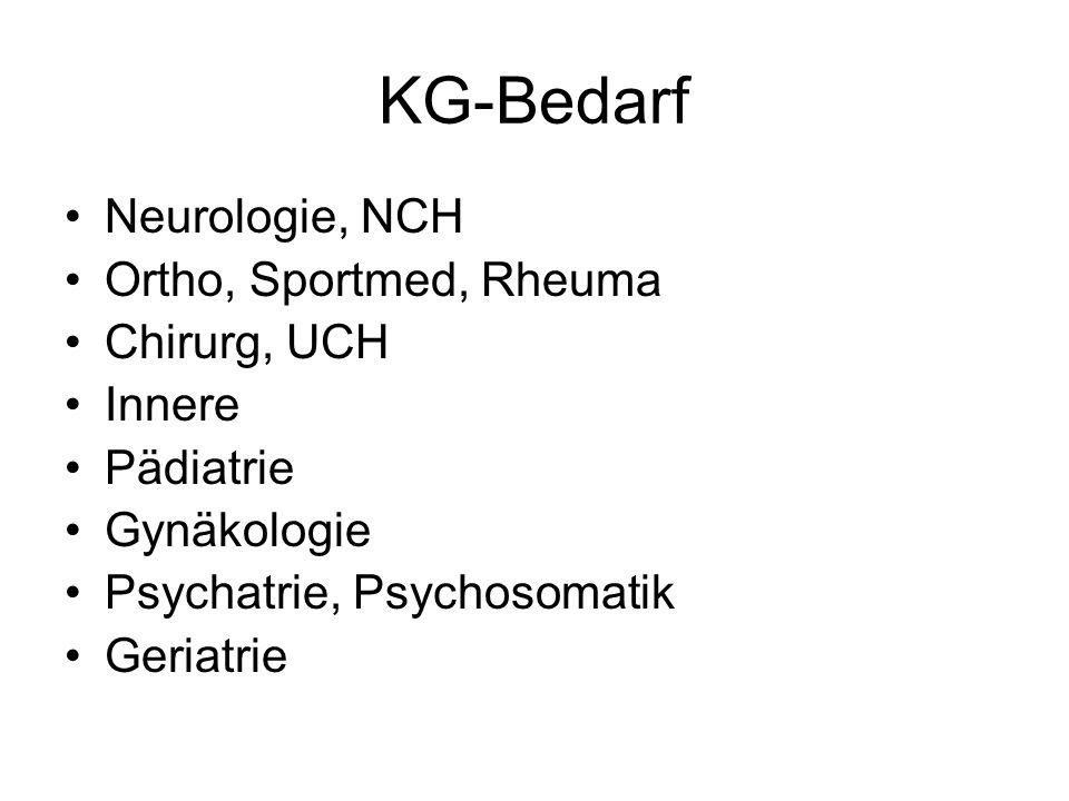 KG-Bedarf Neurologie, NCH Ortho, Sportmed, Rheuma Chirurg, UCH Innere