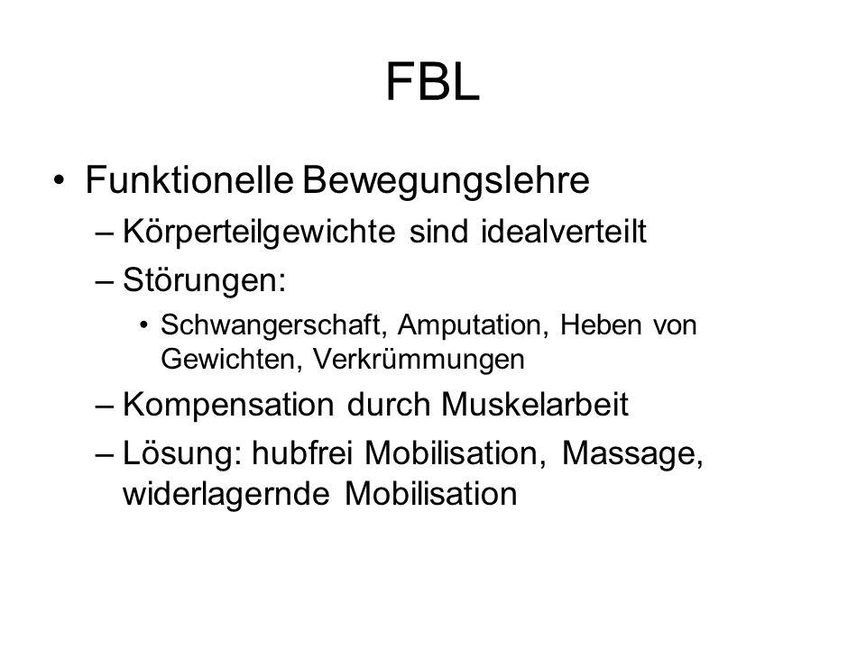 FBL Funktionelle Bewegungslehre Körperteilgewichte sind idealverteilt