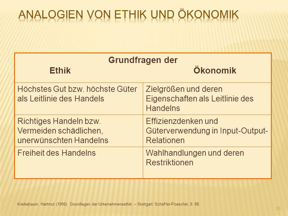 Analogien von Ethik und Ökonomik