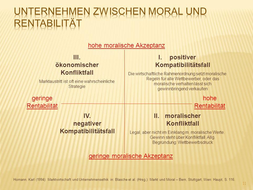 Unternehmen zwischen Moral und Rentabilität
