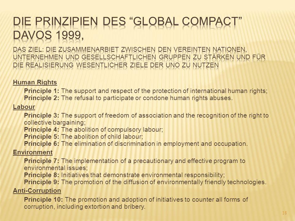 Die Prinzipien des Global Compact Davos 1999,
