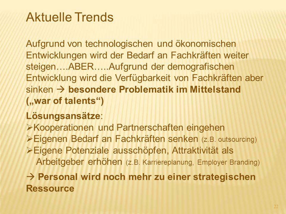 Aktuelle Trends Aufgrund von technologischen und ökonomischen
