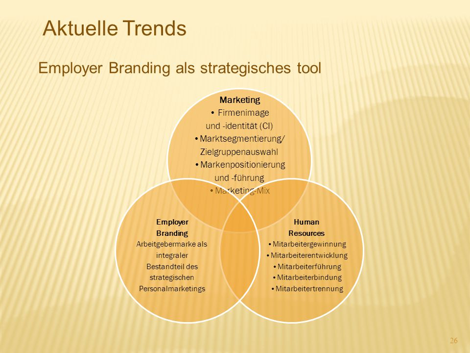 Aktuelle Trends Employer Branding als strategisches tool Marketing