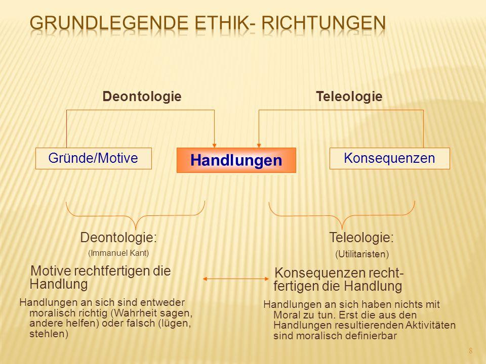 Grundlegende Ethik- Richtungen