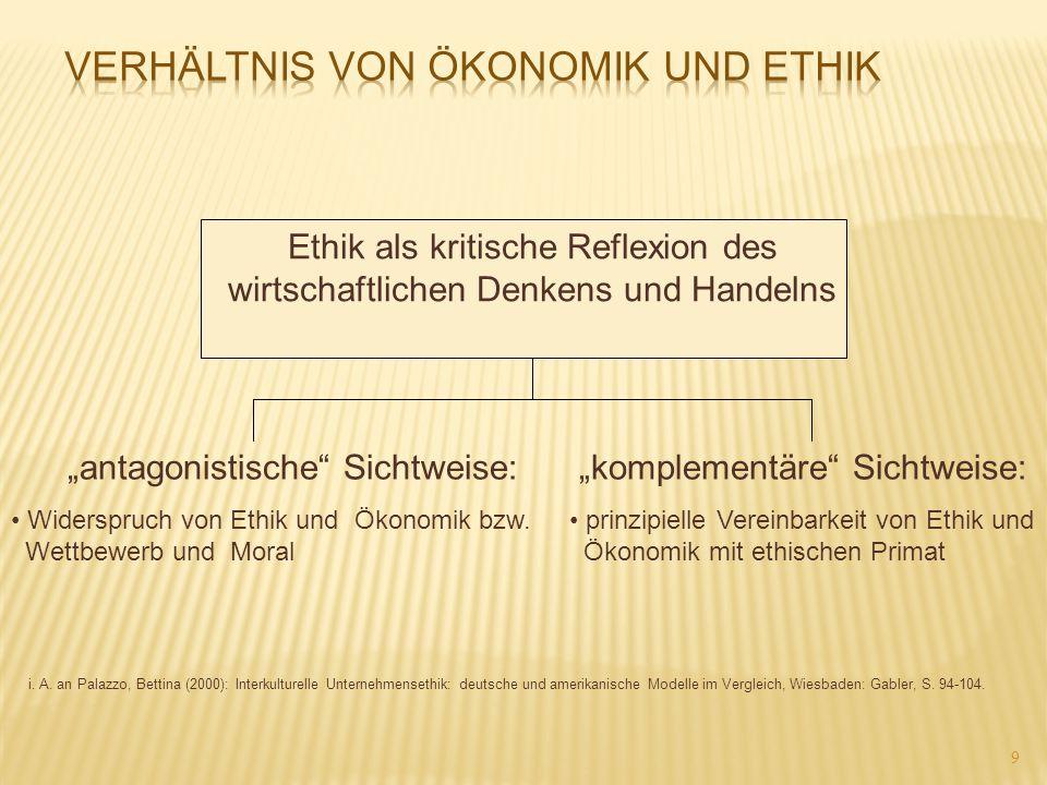 Verhältnis von Ökonomik und Ethik
