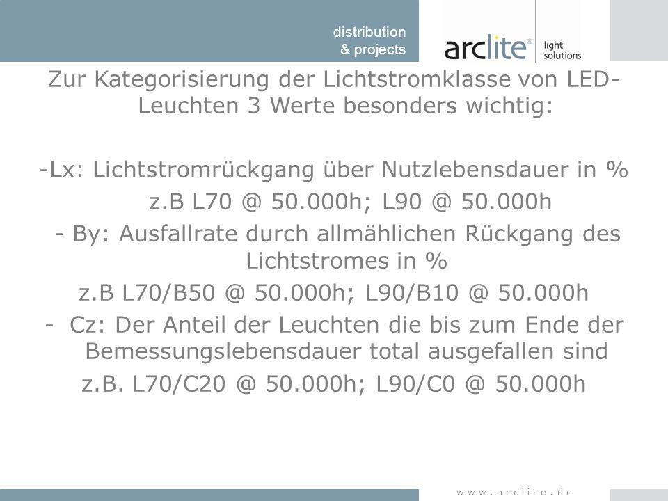 -Lx: Lichtstromrückgang über Nutzlebensdauer in %